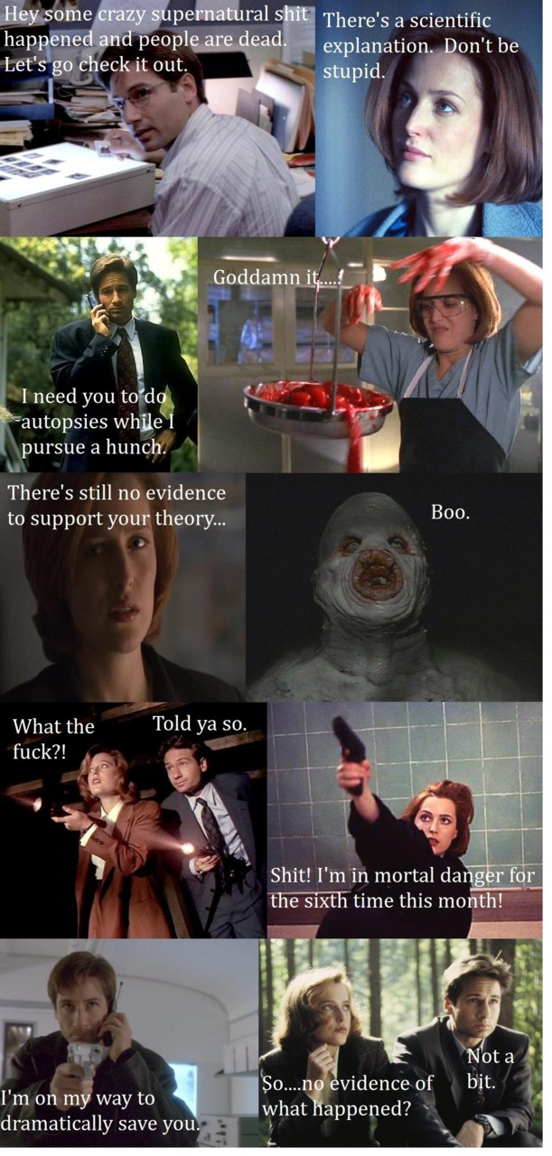 every X-files ever…