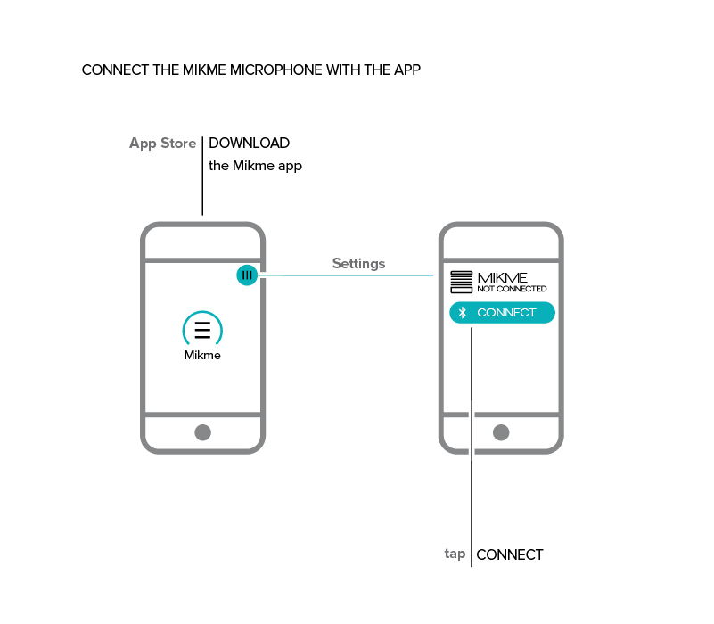 HowTo: Pair/Connect/Link the Mikme Microphone with the Mikme
