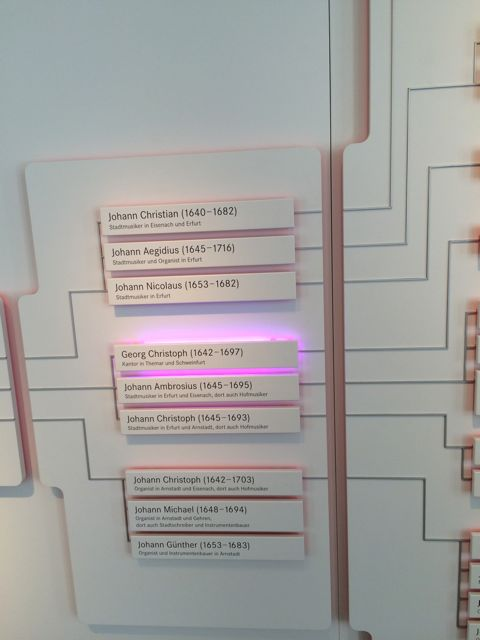 Part of the wall exhibit of Bach's family tree with audio examples of music from many of the the family members!