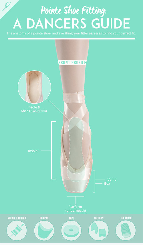 7001315db9cc Pointe Shoes  The Perfect Fit — A Dancer s Life