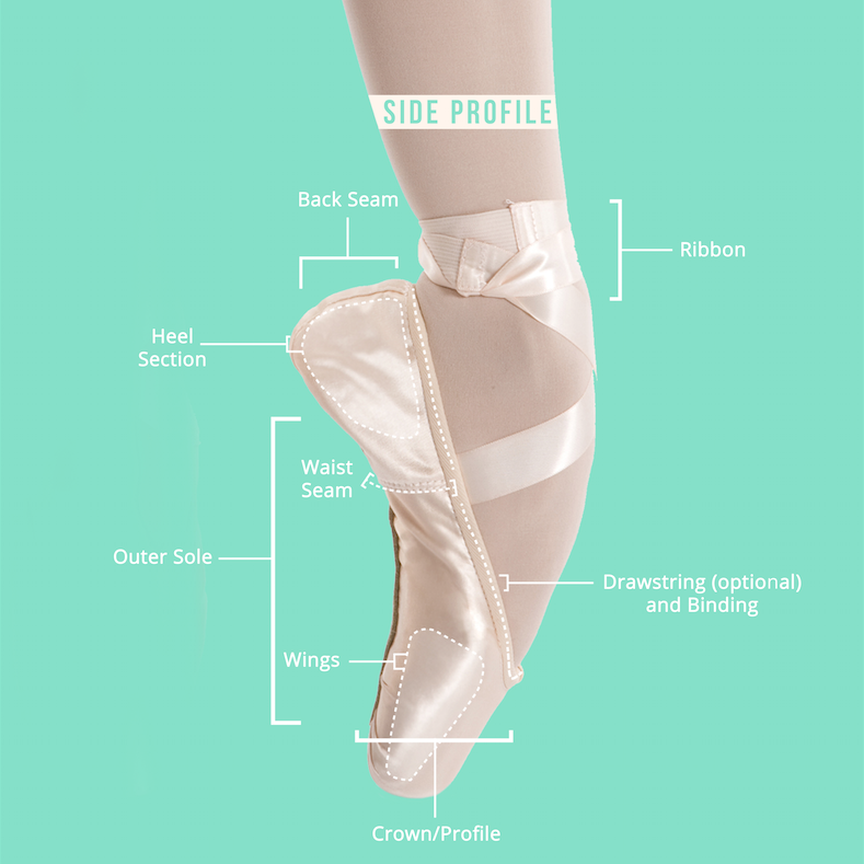 Pointe Shoes the Perfect Fit
