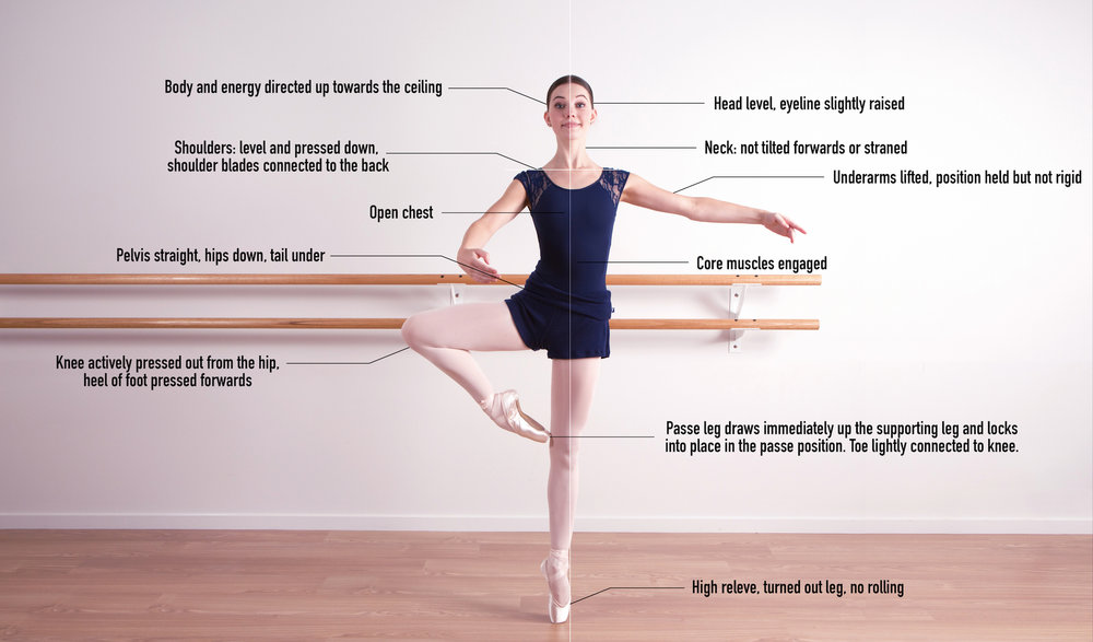 Pirouette_tips_EDITED copy.jpg