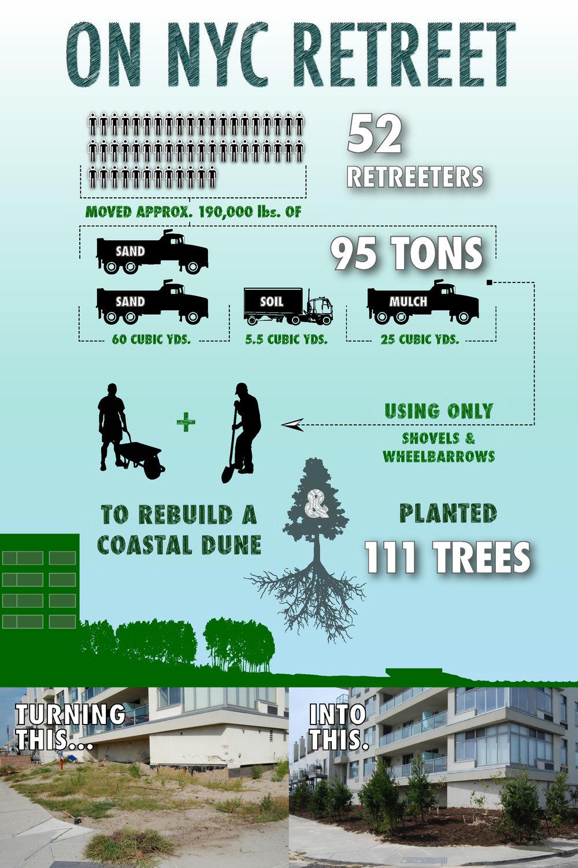 NYC Retreet_Infographic.jpg
