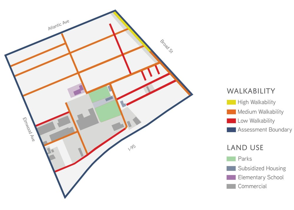 Graphic of Walkability and Land Use of Surrounding Area