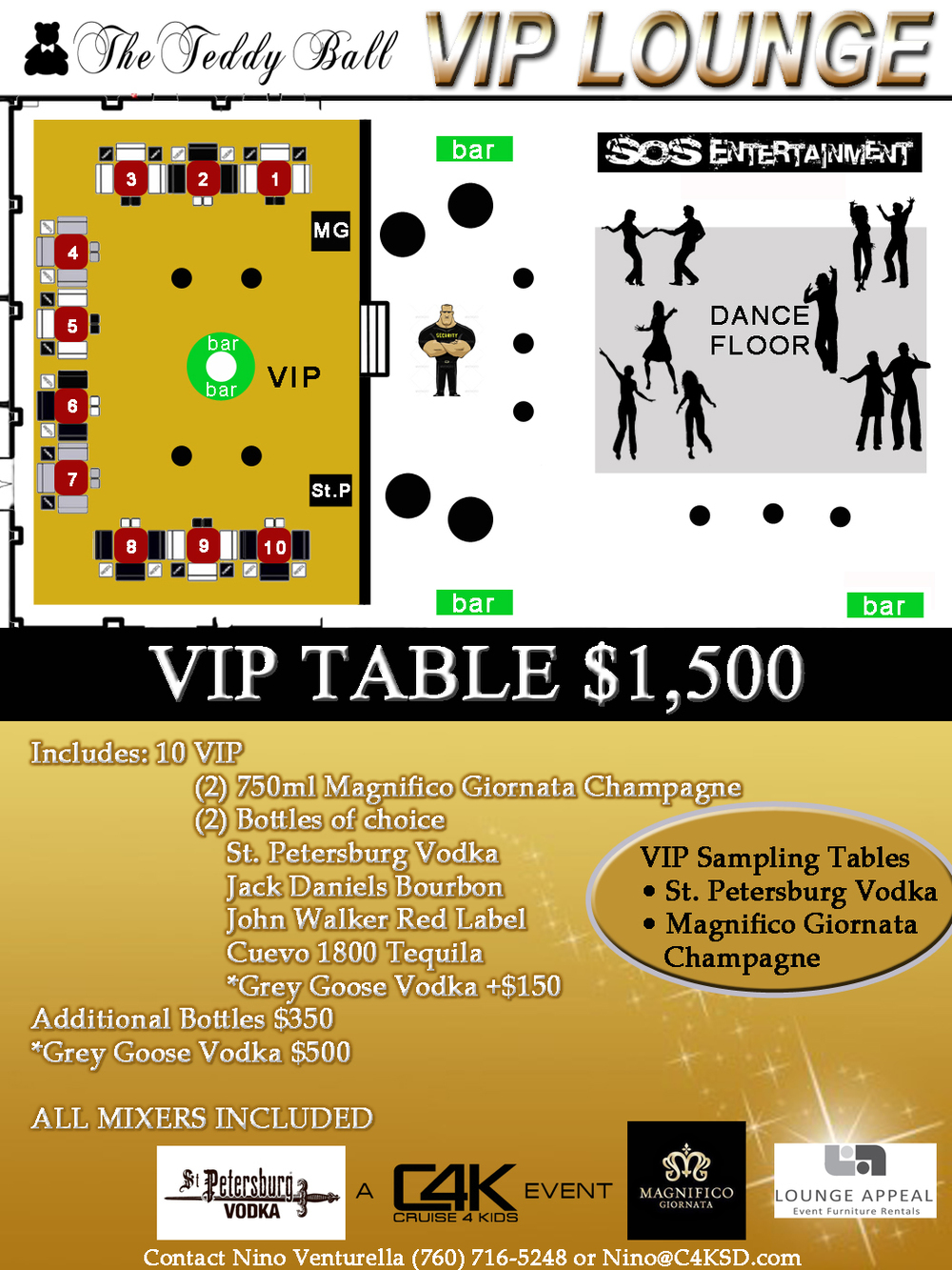 VIP_Tables