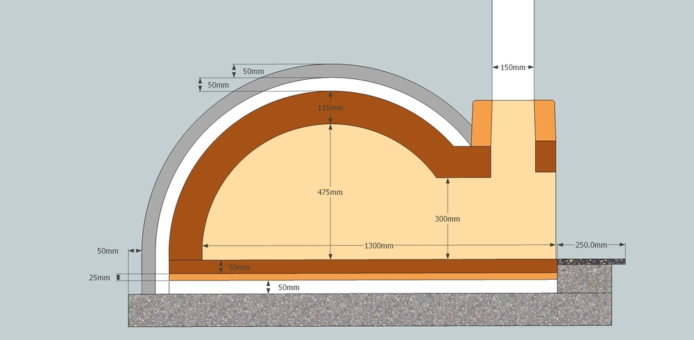 D95 PreCut Brick Oven Kit Cross Section - Dimensioned