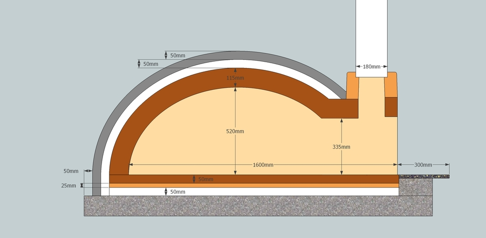 D130 Cross Section View - Dimensions