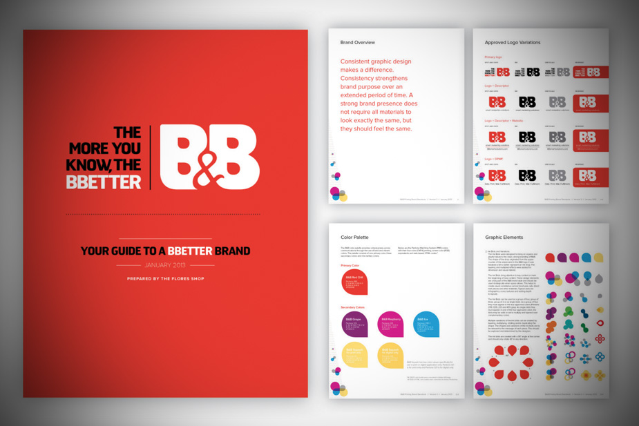 B&B Brand Standards