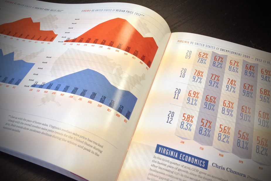 2012 Annual Report Interior Spread