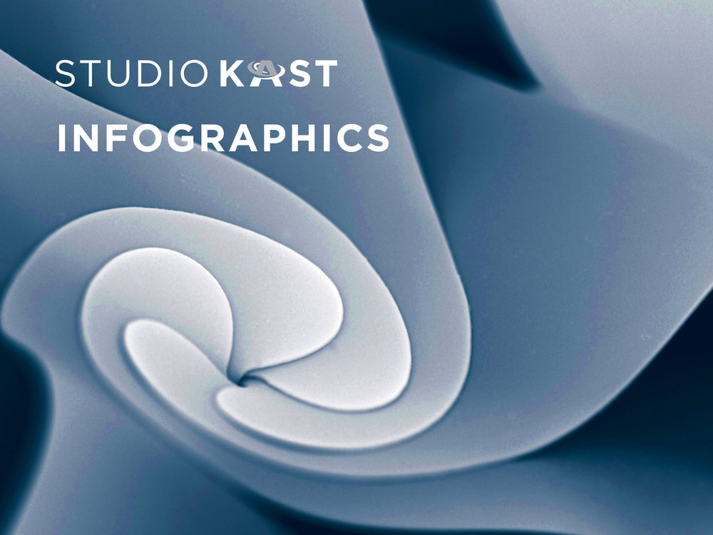 Infographics by STUDIO KAST