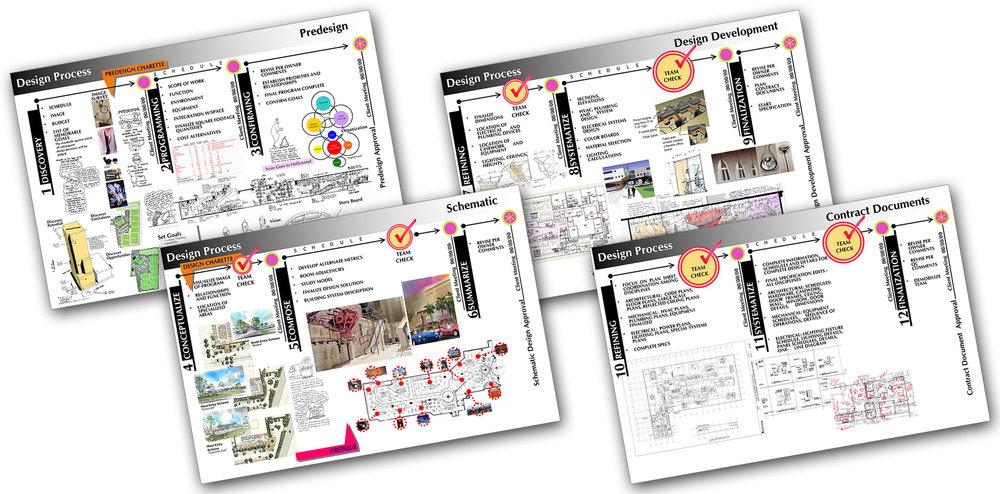 Design Process all 4.jpg
