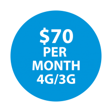 Unlimited Minutes Unlimited Texts 7 GBs of 4G LTE Data