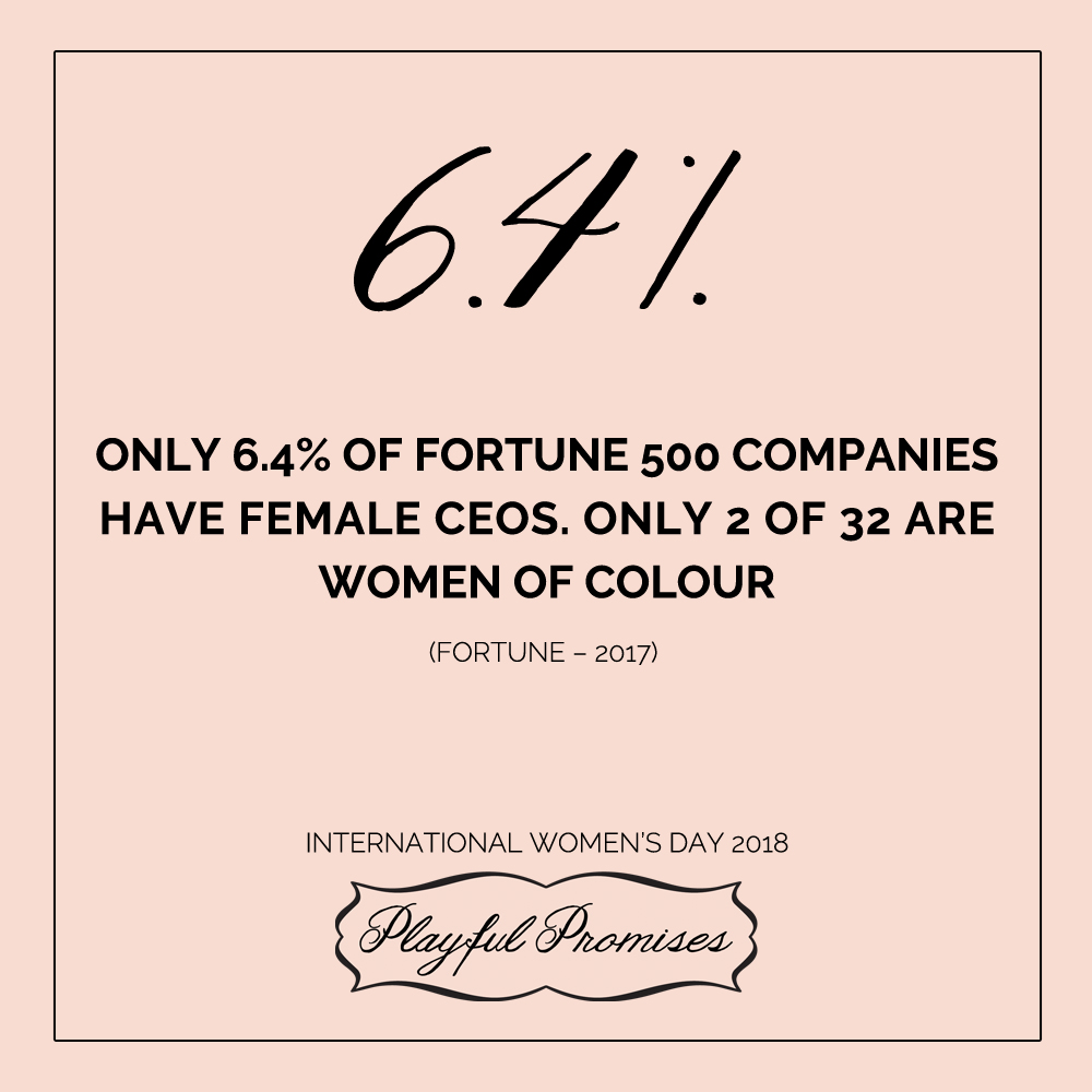 It was only in 2009 when Ursula Burns became the first female African American CEO on the list. There have only ever been 64 women CEOs on the list; the first Fortune 500 list was published in 1955.