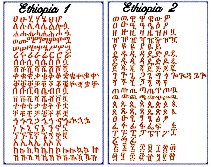 Ethiopian alphabets.png