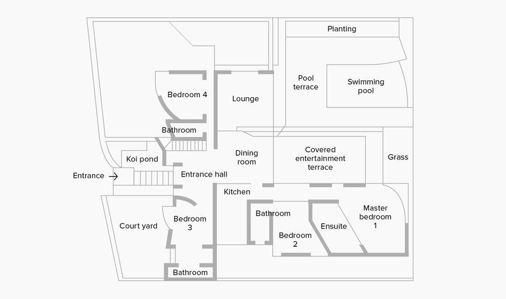 Level 1 – Main House