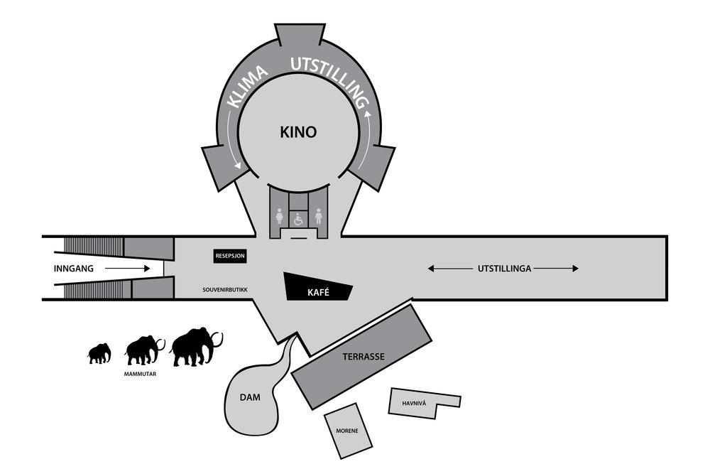 Museumskart