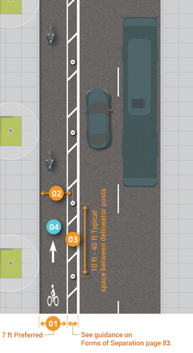 FHWA guidance for a one-way facility