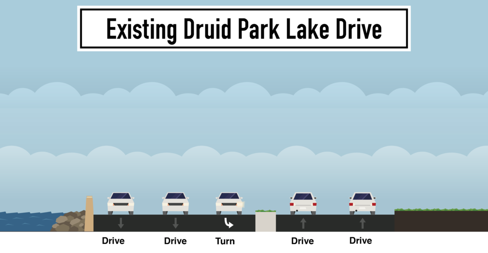 existing-druid-park-lake-drive.png