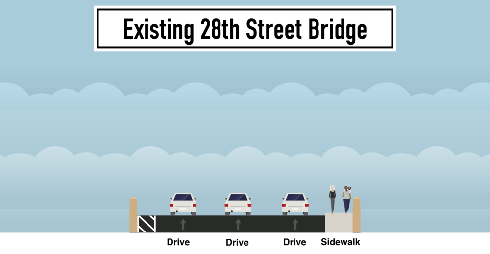 existing-28th-street-bridge.png