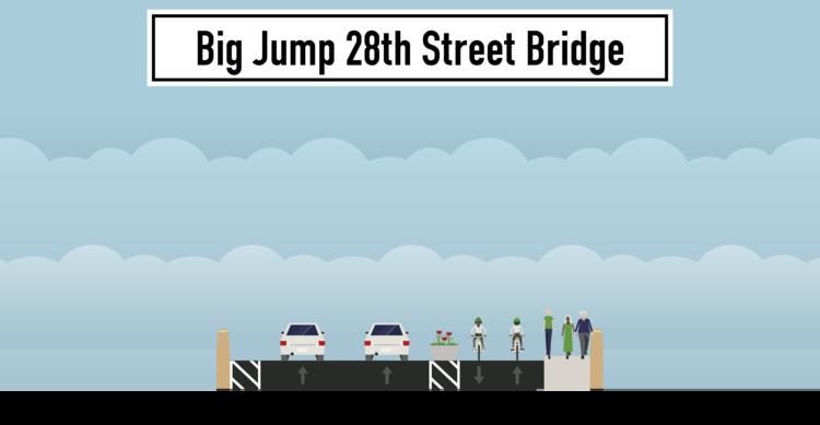 big-jump-28th-street-bridge.png