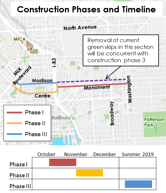 Downtown Bike Network Construction Timeline (courtesy of BCDOT)