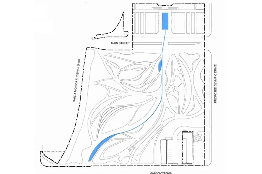 Site plan for water features