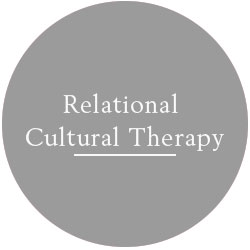 Relational Cultural Theory forms the philosophical base for which my own personal theory of counseling arises.  The primary tenet of RCT is that people grow through relationships that are mutual and growth fostering, and all of this happens within that person's own distinct  but relatable culture.  The therapeutic relationship is no exception.  My clients matter to me, not just as clients, but as valuable human beings.  I have similarities with each of them as well as differences and through a mutual relationship we can both learn.
