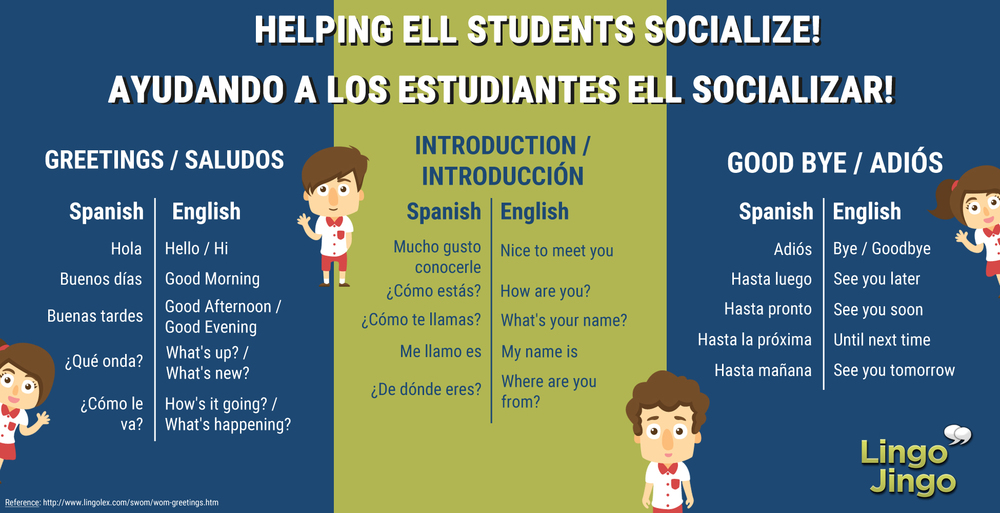 Helping ELL Students Socialize - LingoJingo.jpg