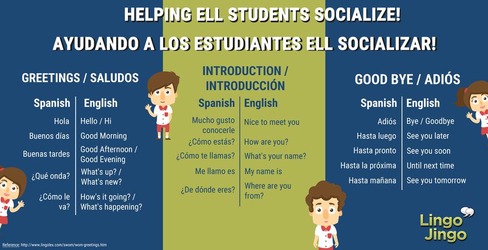 Helping ELL Students Socialize - LingoJingo.jpg