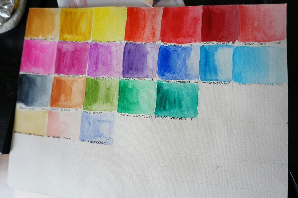 A color chart of some Winsor and Newton paints