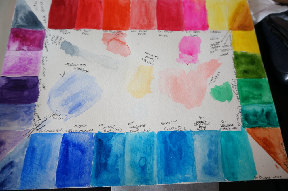 A sample of a messy color chart for my winsor colors
