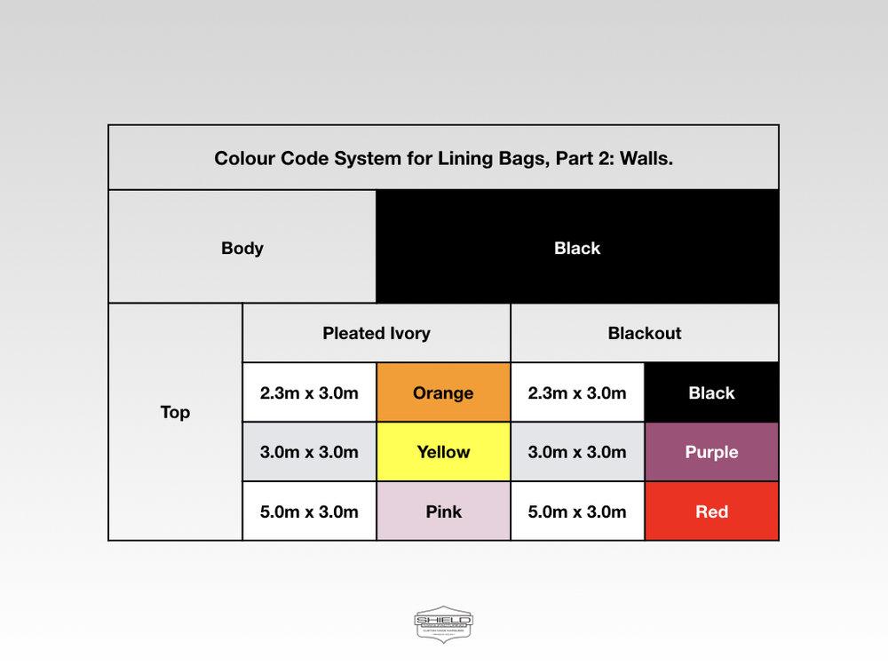 Colour Code System, Part 2.
