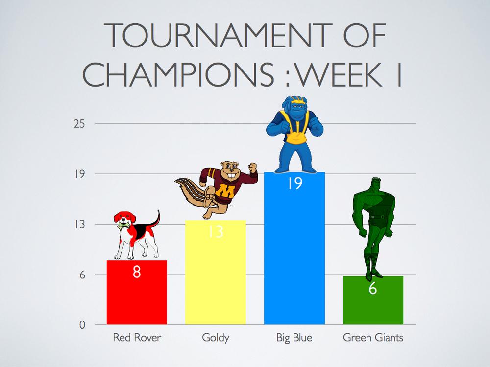 TOC_score_week1