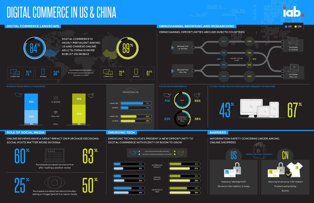 IAB Infographic_11_10.jpg