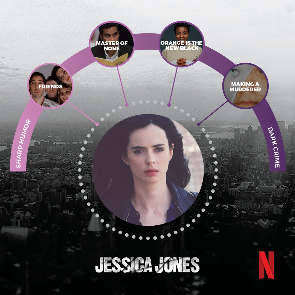 Hypothesis Design Work For Netflix Featured In Wired Mashable Wiring Diagram Glow Infobites