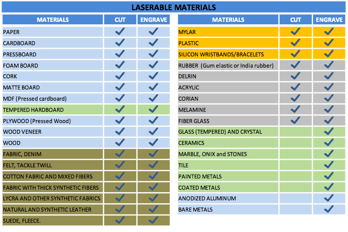 Laserable Materials.png