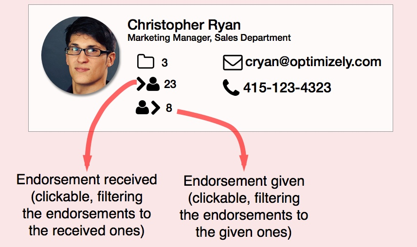 Endorsements Received and Given Buttons  They filter the endorsements listed on the profile page