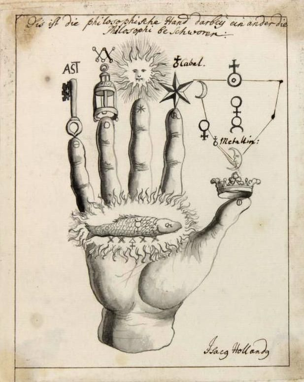 Alchemical illustrations