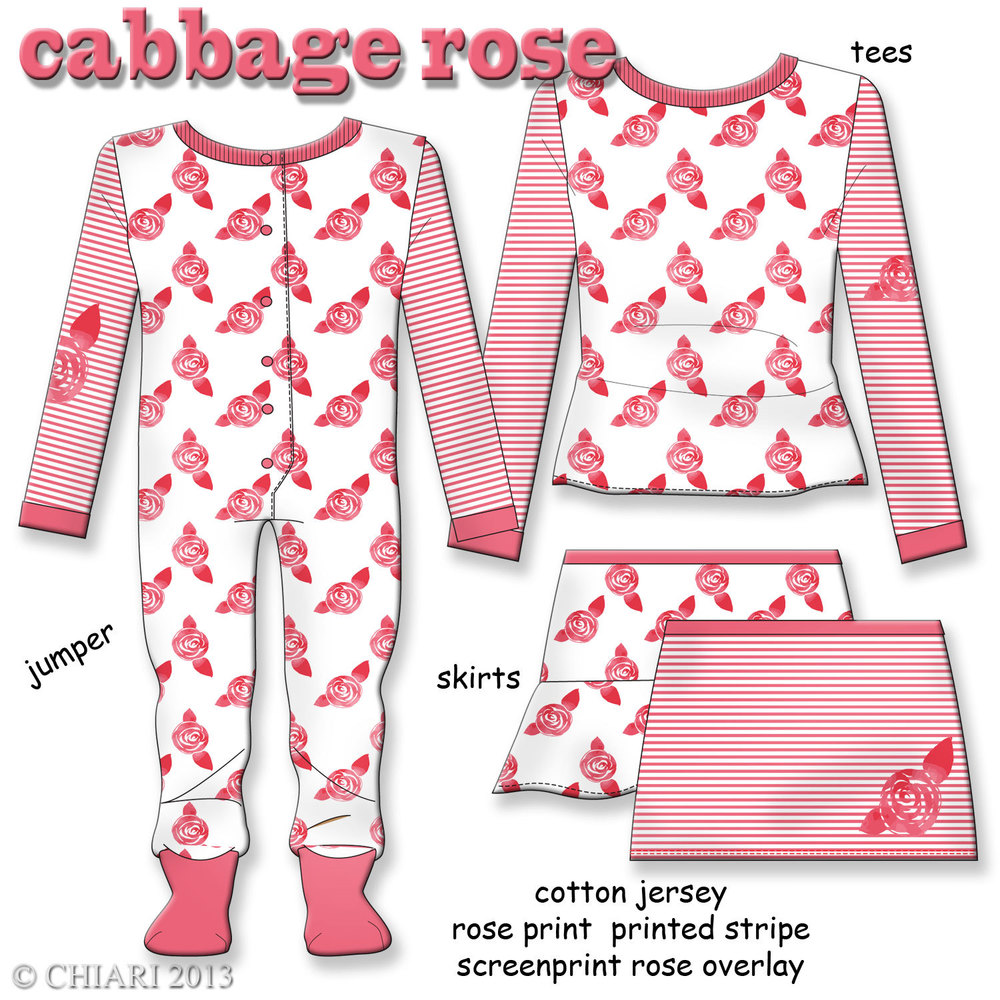 ej's room CHIARIstyle The cabbage Rose