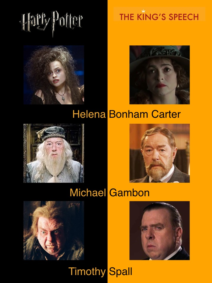 Comparing Characters from Harry Potter to The King's Speech