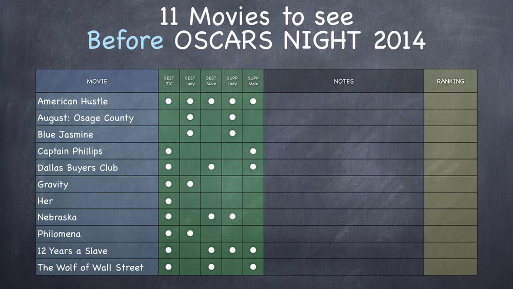Oscar movies 2014.006.jpg