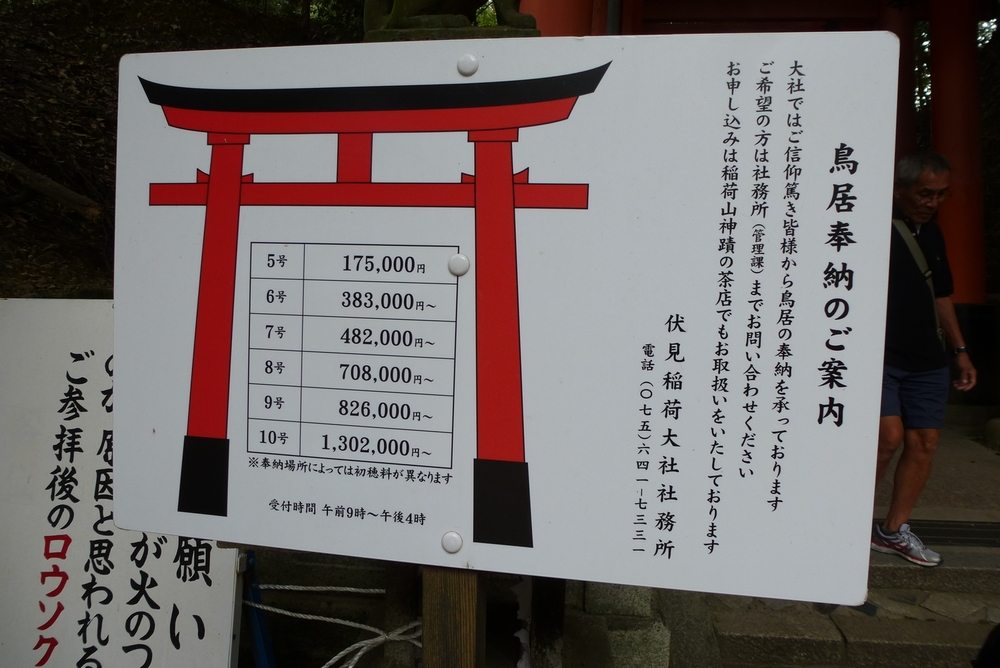 Price list to buy a torii gate at the shrine