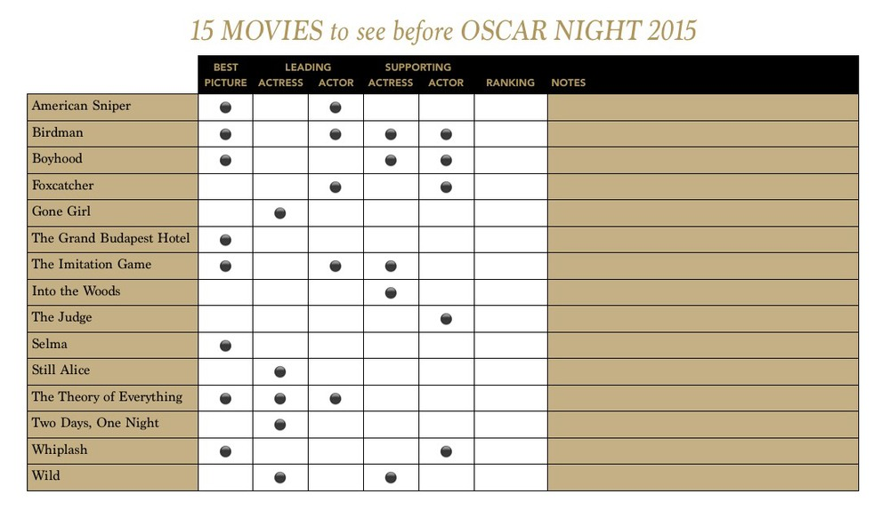 Oscar Scorecard - feel free to download and share