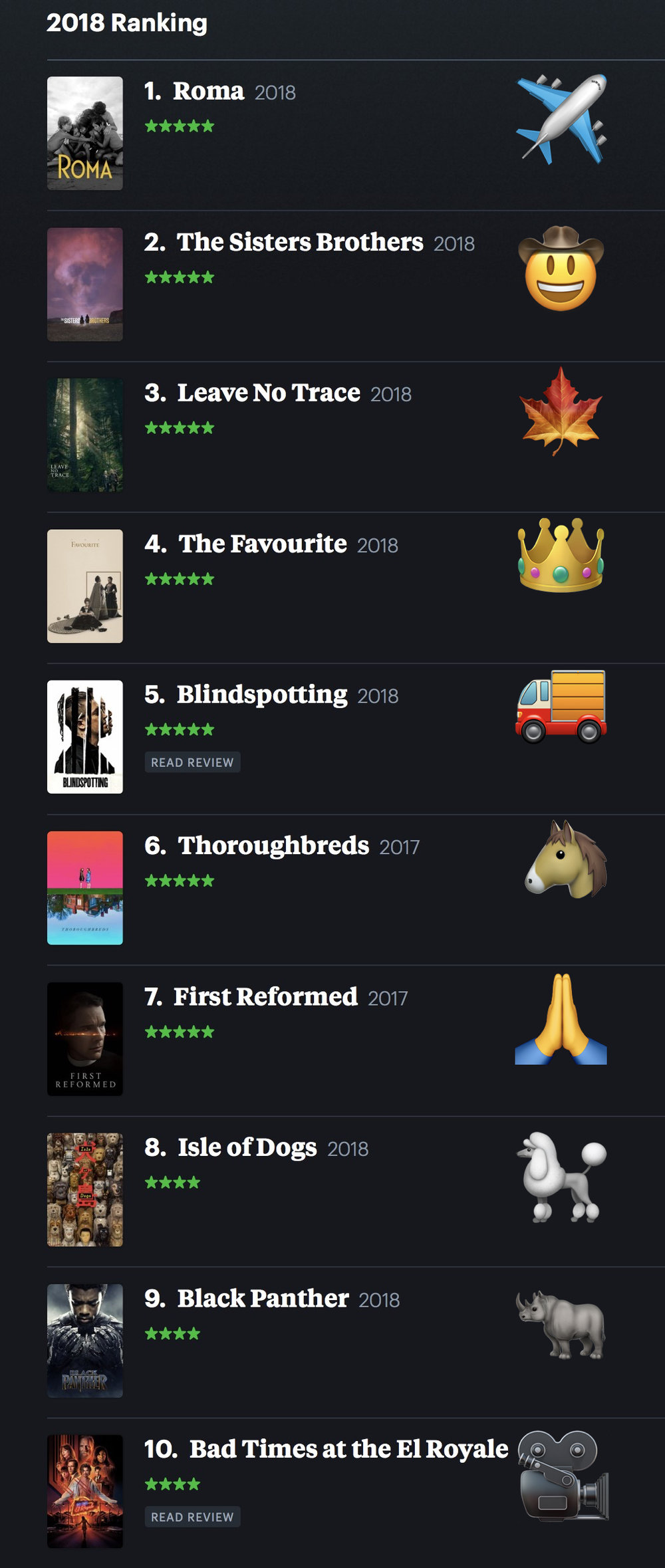 Favorite 10 movies of 2018.jpg