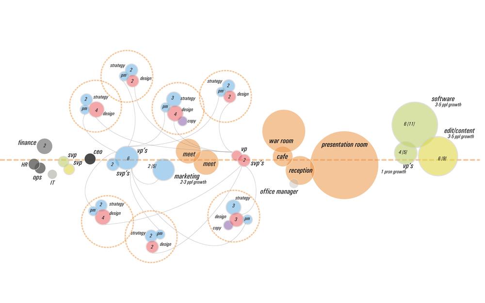 programming process-4.jpg