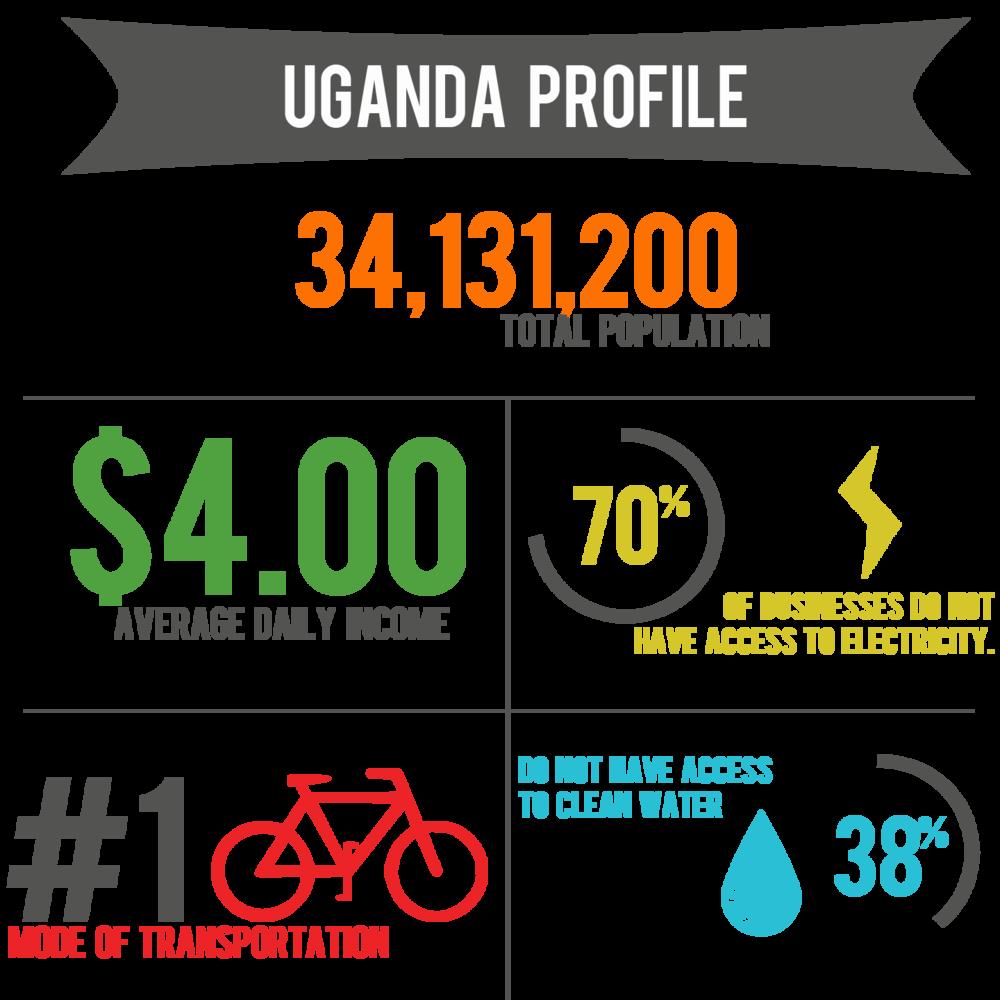 uganda profile.png