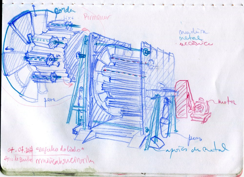 O engenho do Linho, desenhado na hora pela Mónica Loureiro / The flax grinder, sketched by Mónica Loureiro on the spot.