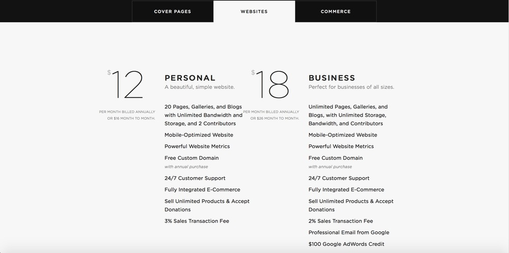20 Reasons to Consider Using Squarespace for Your Website from Delighted Creative Co.