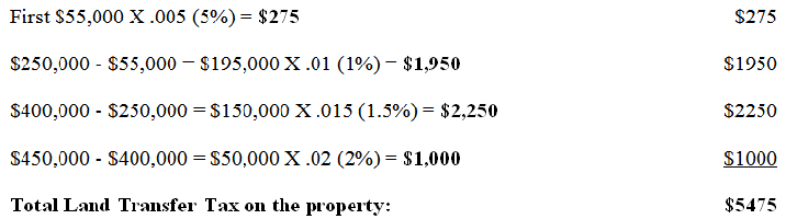 Land Transfer Tax Calculation Example