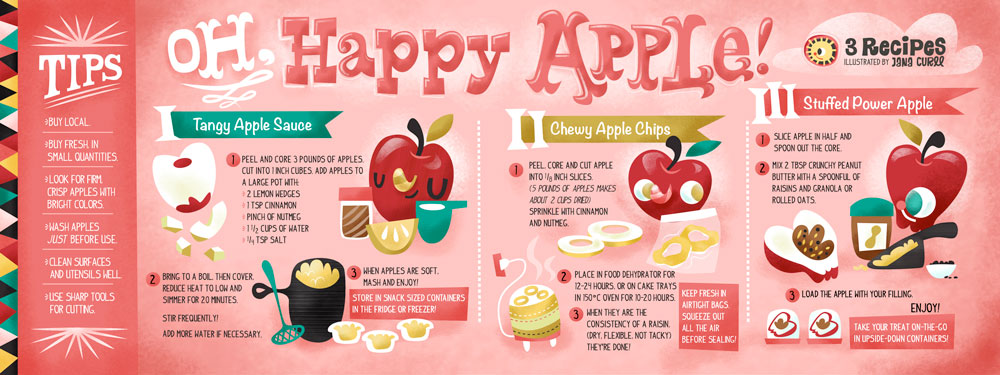 Jana_Curll_Apple_Recipe_Illustration